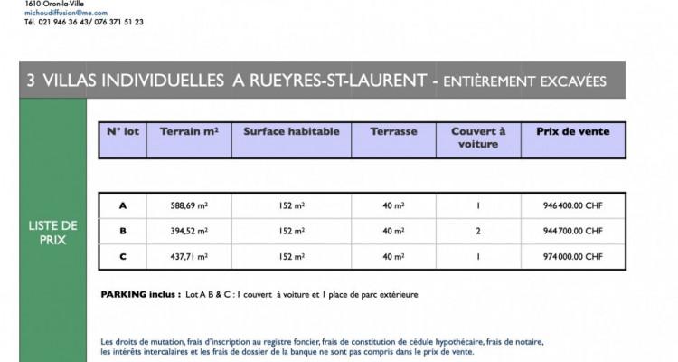 Permis de construire délivré - Nouvelle promotion de 3 villas individuelles à Rueyres-St-Laurent image 14