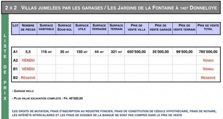 Dernière villa de 5,5 pièces à 10 minutes d'Yverdon pour moins de Fr. 1300.- par mois (intérêts-amortissement et entretien compris)* image 9